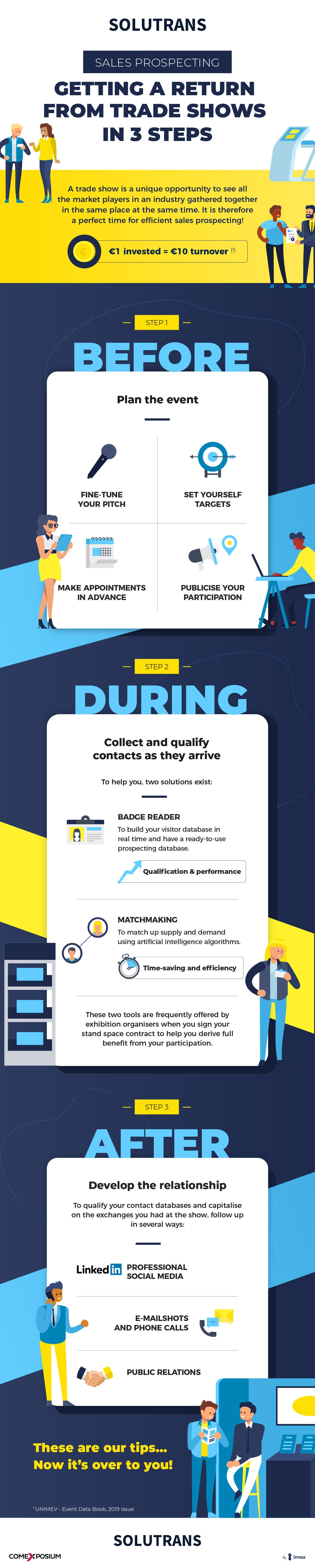Infography about sales prospecting and getting a return from trade shows in 3 steps